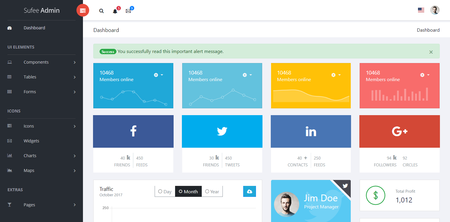 Sufee (New) Dashboard Template