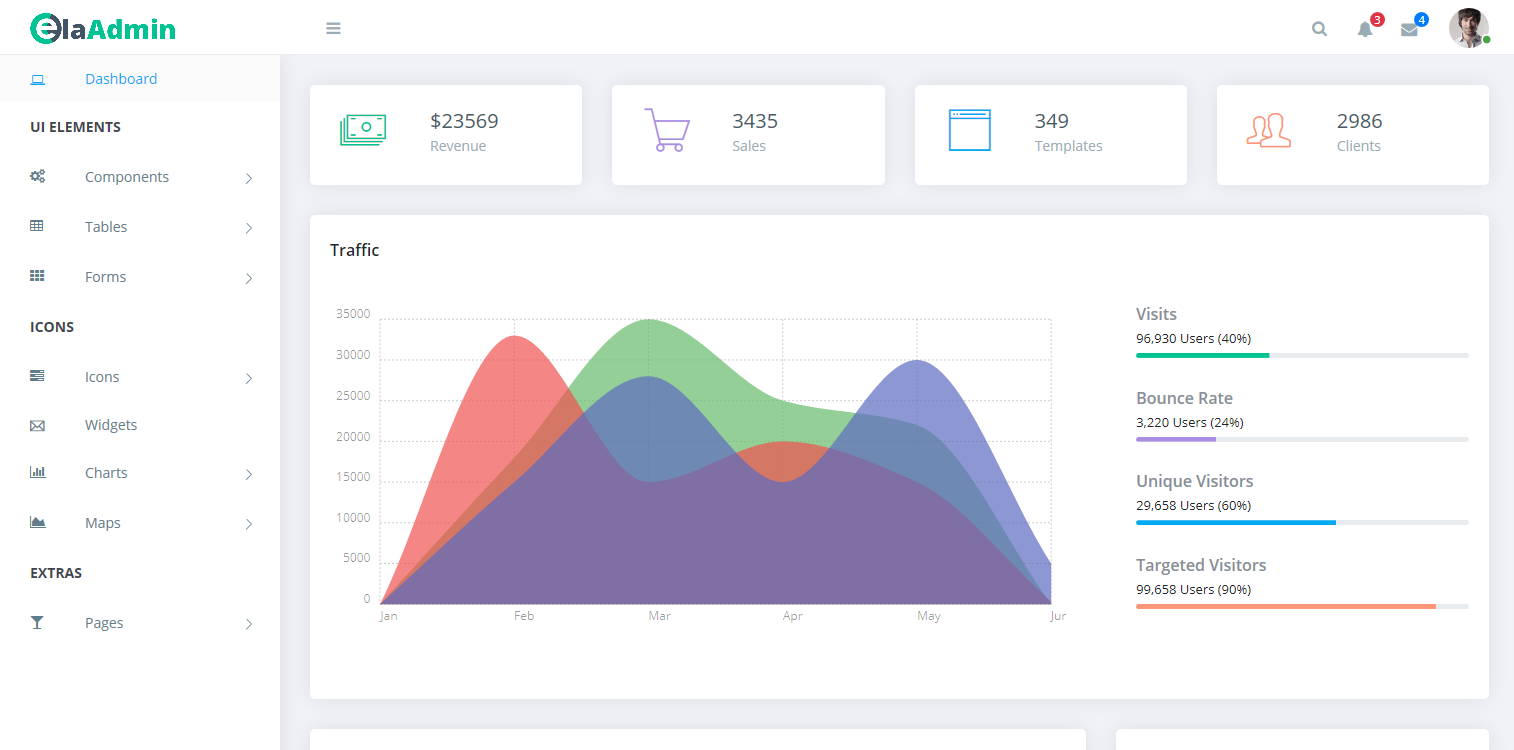 ElaAdmin Dashboard Template