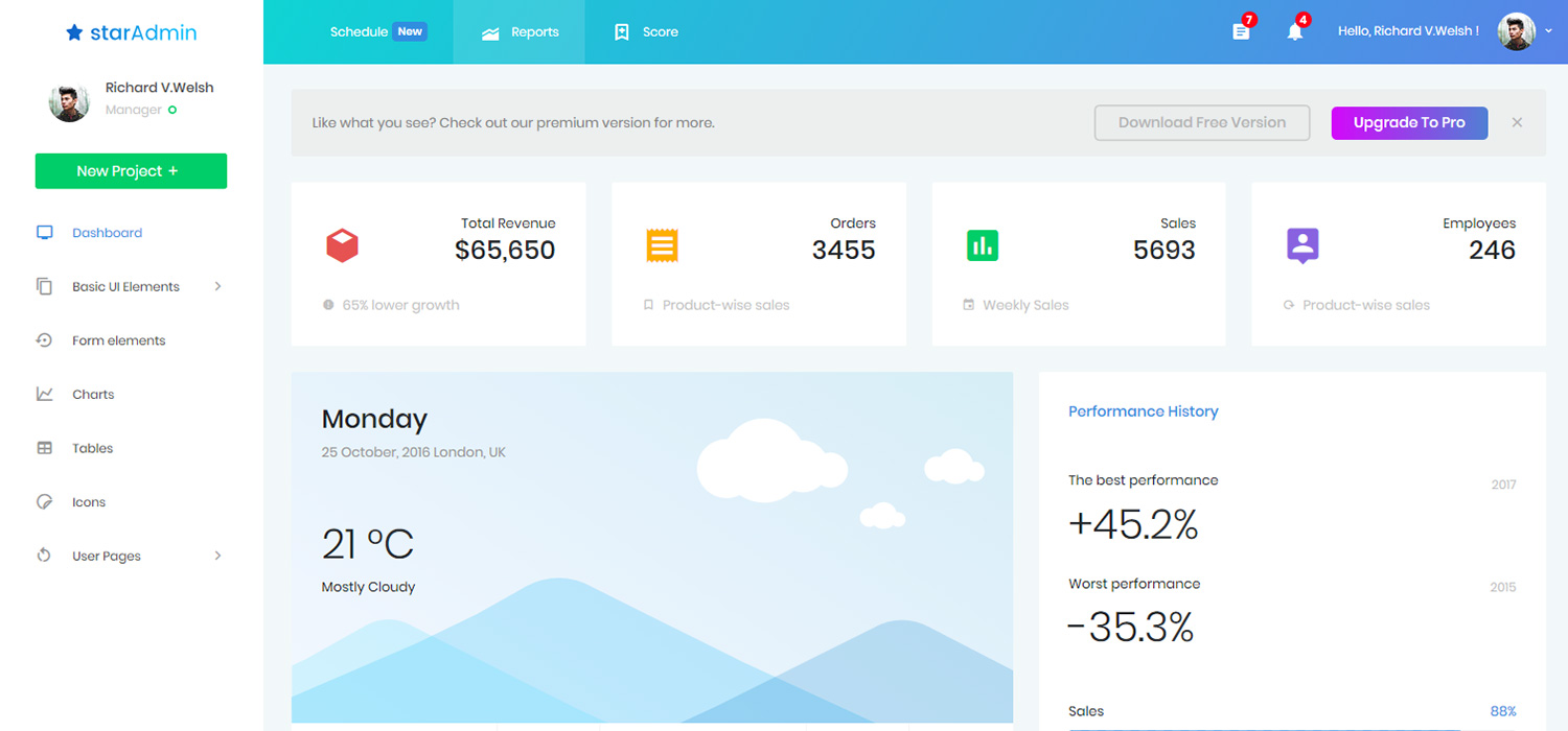 Star Admin Dashboard Template