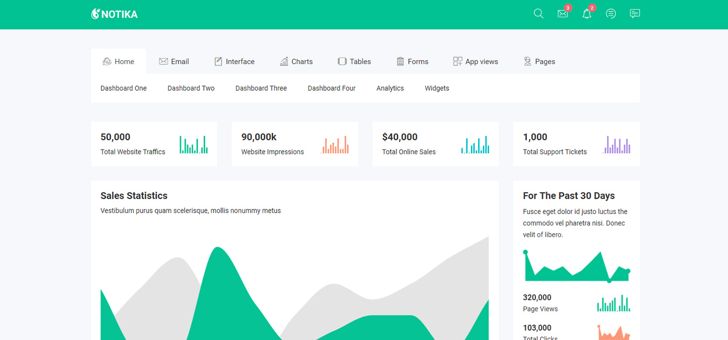 Notika Dashboard Template