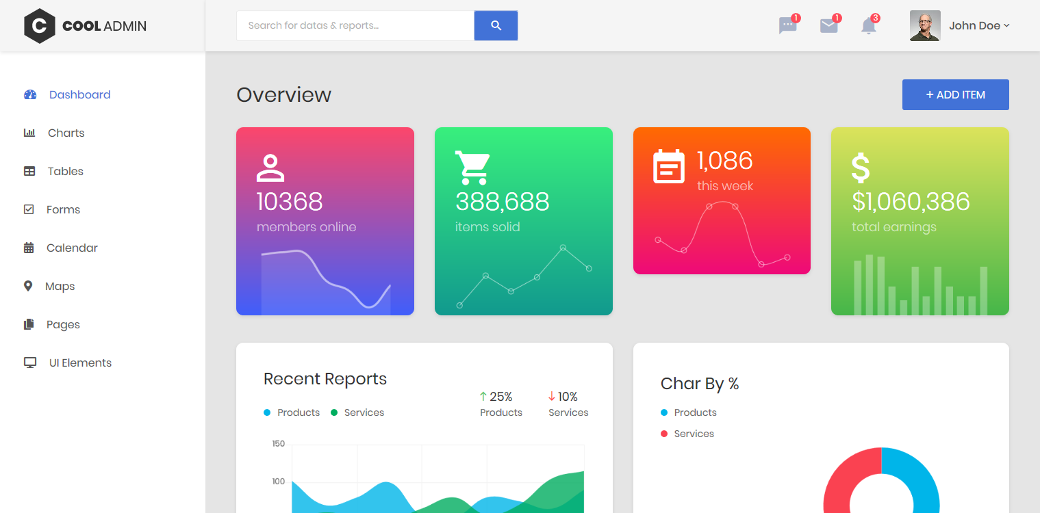 CoolAdmin Dashboard Template