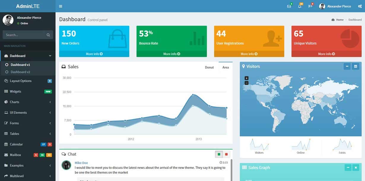 AdminLTE-2.4.0-rc - Responsive Bootstrap Dashboard Theme