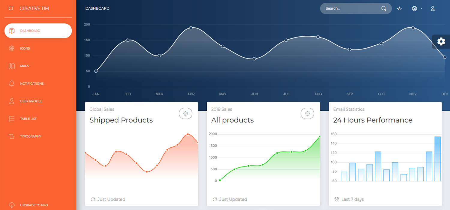 Now UI Dashboard Template