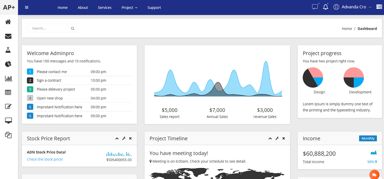 Adminpro Dashboard Template
